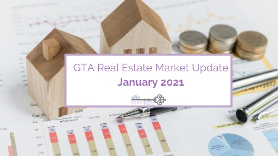 GTA Real Estate Market Update – January 2021