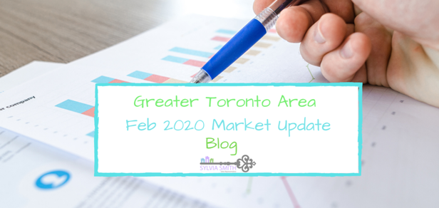 Greater Toronto Area February 2020 Market Update