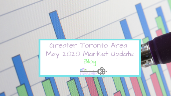 Greater Toronto Area May 2020 Market Update