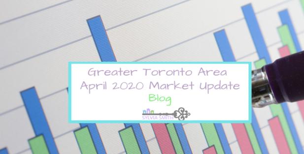 Greater Toronto Area April 2020 Market Update